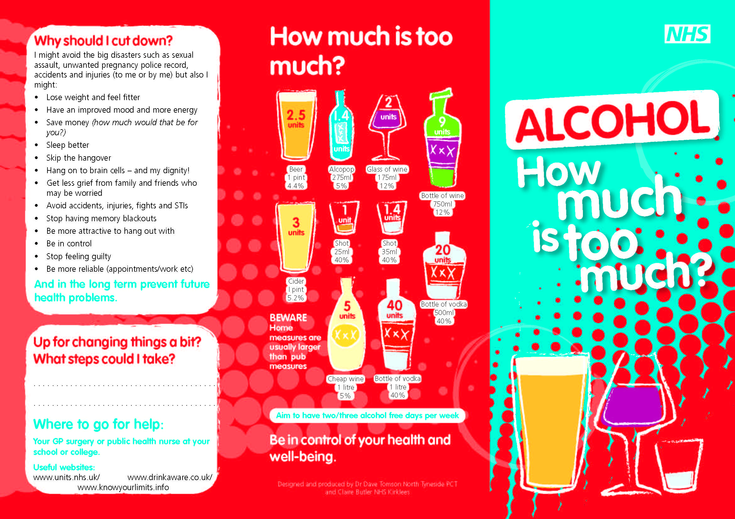 Alcohol-How-Much-is-Too-Much Page 1